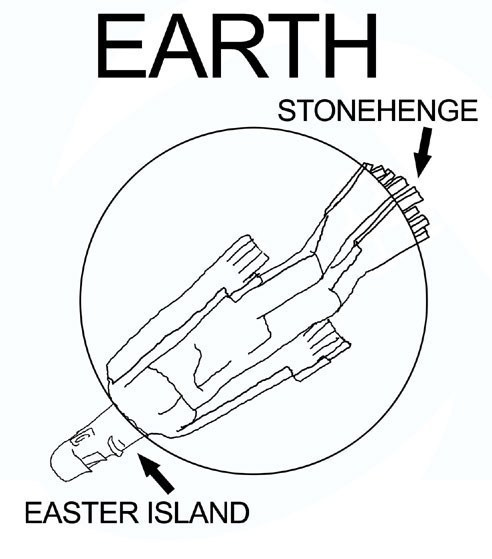 Stonehenge and Easter Island explained